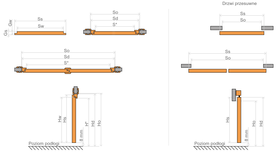 Tabela Wymiarów Drzwi Drzwi Wewnętrzne Informacje